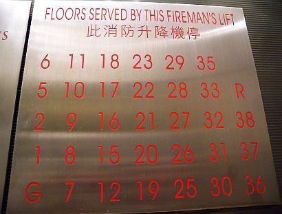 lift (pinghong blog, )