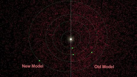 Földközeli kisbolygók (kisbolygók)