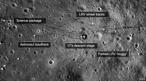 nyomok a Holdon (holdfogyatkozás,)