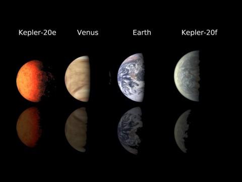 Kepler-naprendszer (exobolygók, )