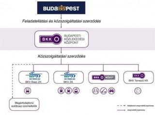 bkv (bkv)