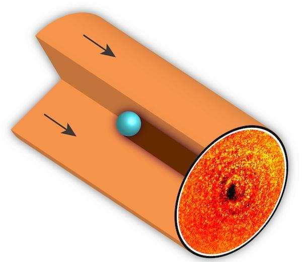 Egy atom árnyéka (atom, árnyék, )