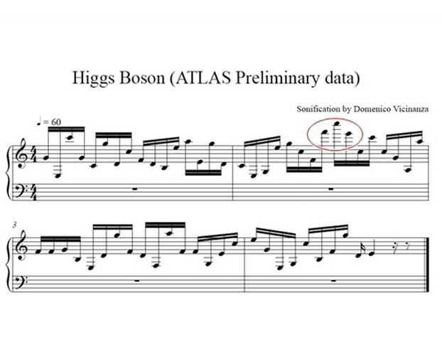 Higgs-bozon kotta (higgs-bozon, kotta, )