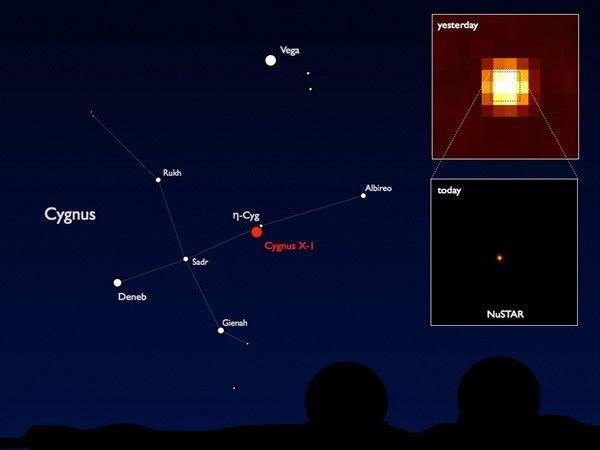 NuSTAR Cygnus X-1 (nustar, cygnus x-1, fekete lyuk, )