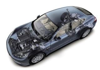Porsche Panamera GTS (porsche panamera gts)