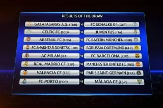 UEFA sorsolás (uefa sorsolás, bajnokok ligája sorsolás, )