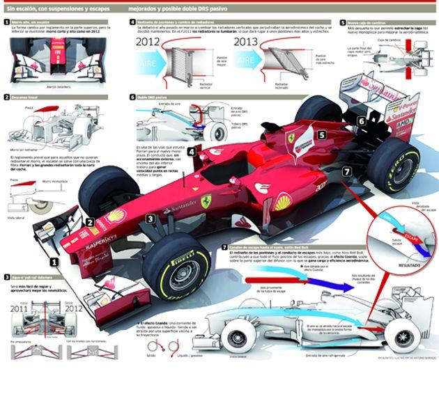 Ferrari 2013 (ferrari, ferrari 2013)