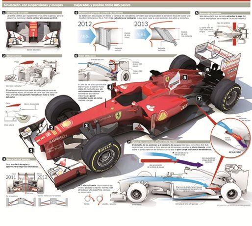 Ferrari 2013 (ferrari, ferrari 2013, )