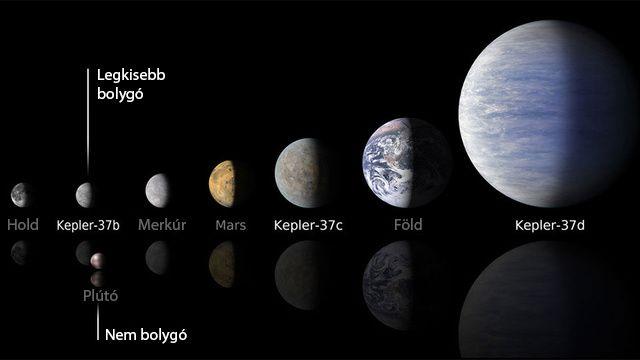Kepler-37b kontra Plútó (kepler-37b, merkúr, föld, mars, hold, kepler-37c, kepler-37d, plútó, )