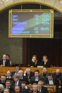 ptk szavazás (polgári törvénykönyv, ptk, parlamenti szavazás)