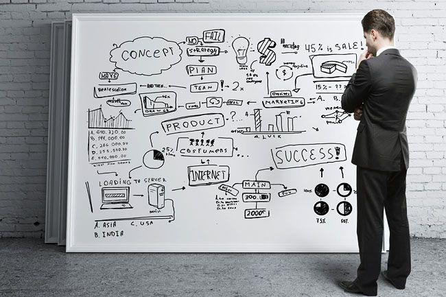 ötlet - startup (ötlet, startup, )