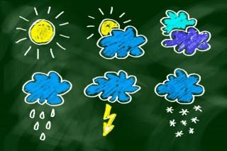 időjárás (időjárás)
