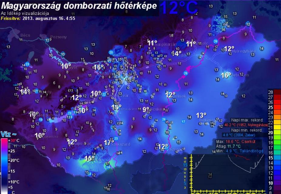 hőmérséklet (hőmérséklet, )
