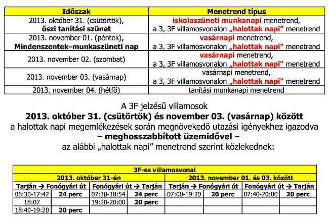 Halottak napi menetrend Szegeden (Halottak napi menetrend Szegeden)