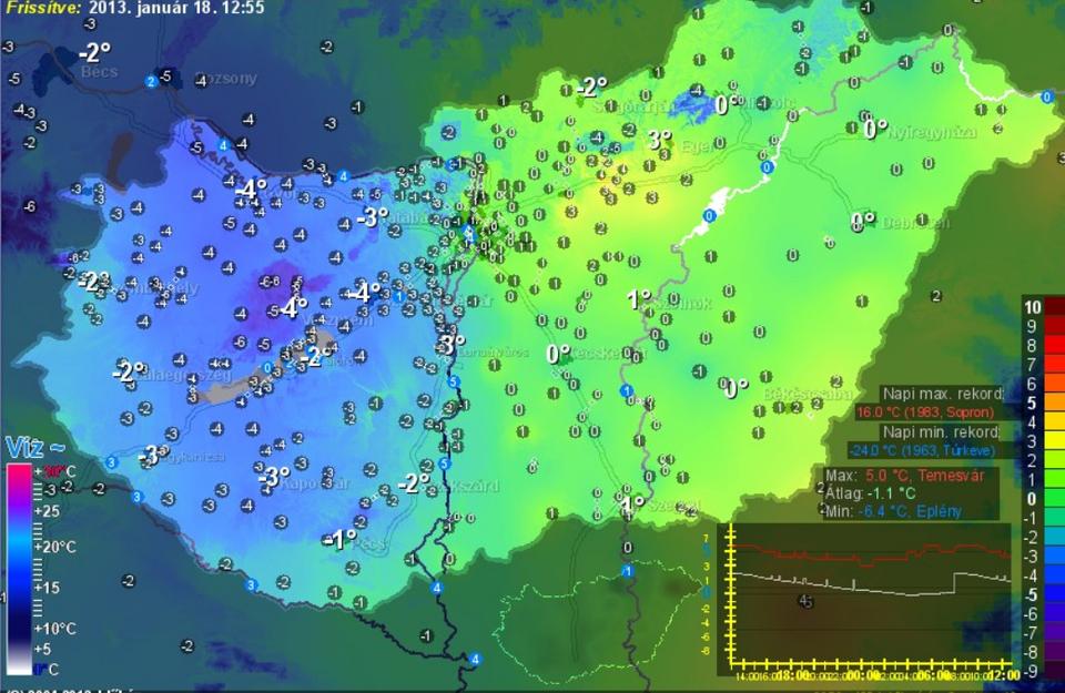 hőmérséklet (hőmérséklet)