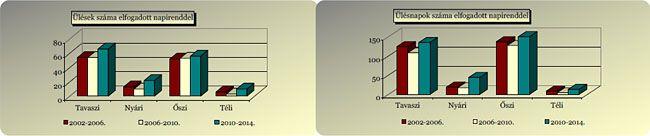 táblázat (táblázat)