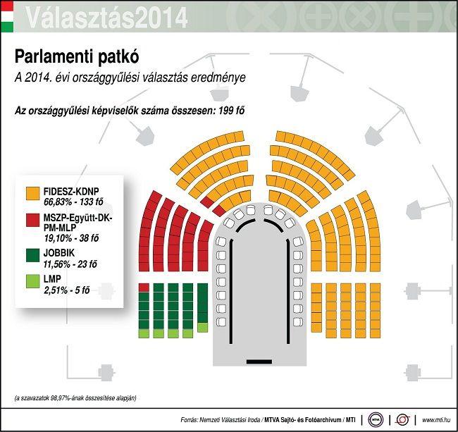 parlamenti patkó (parlament, országgyűlés)