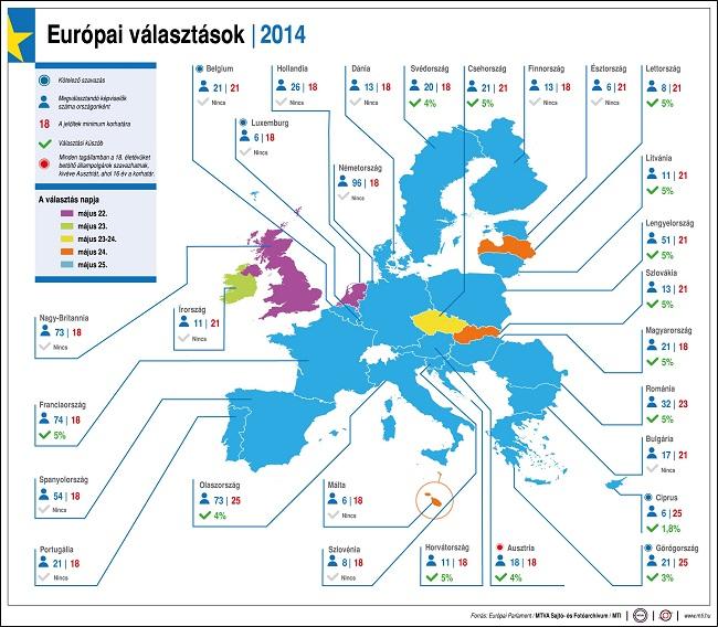 ep-választás: megválasztott képviselők száma (európai parlament, ep-választás, )