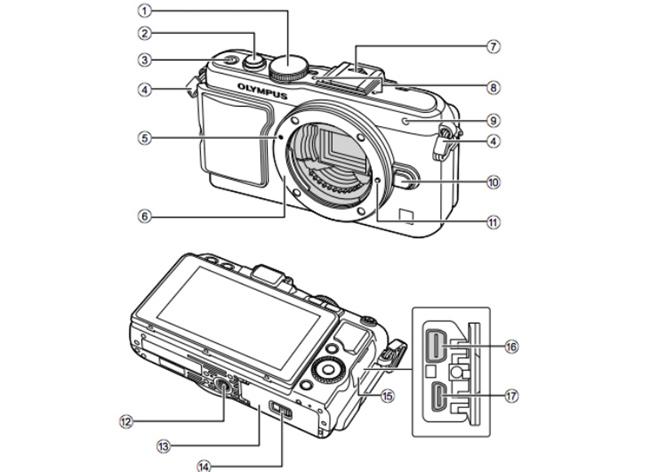 megapixel-oly-pl7 (technet, megapixel, olympus, milc, fényképezőgép)