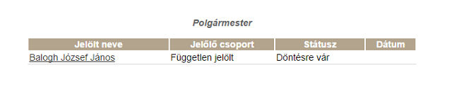 Balogh (balogh józsef, )