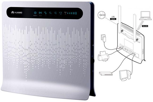 mobilnet-iroda-01 (technet, mobilport, mobilnet, mobil internet, tipp, router, iroda, irodai, internetezés, telenor, wifi, )