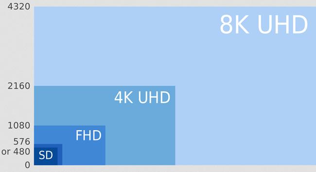 tn-8k (technet, ultra hd, 4k, 8k, videó, tévé, tv, televízió)