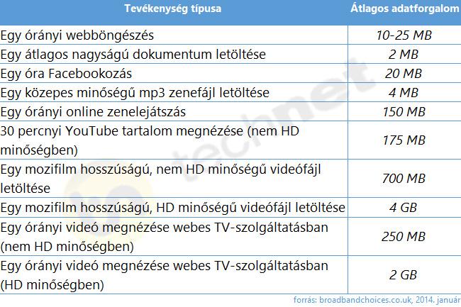 netado-technet-01 (technet, hir24, internet, adó, netadó, internet-adó, internetadó, magyarország, adó 2015, különadó, különadó 2015, varga mihály, )