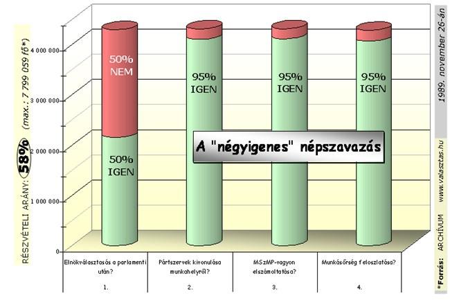 Negyigenes(650x433).jpg (négyigenes népszavazás, )