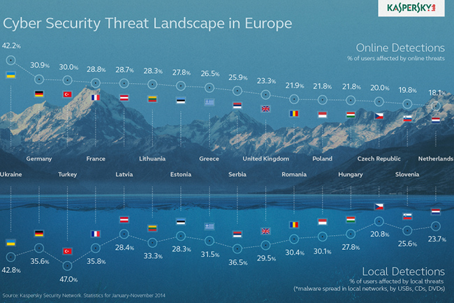 tn-k01 (technet, kaspersky, európa, magyarország, támadás, biztonság, kiber)