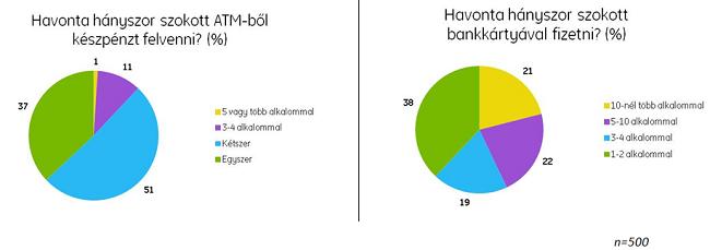készpénzfelvét (készpénzfelvétel, )
