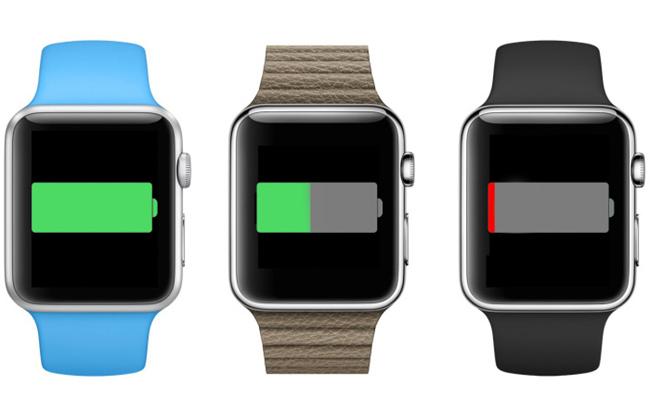 tn-appa (technet, apple, okosóra, smartwatch, akkumulátor)