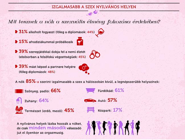 női szex infografika harmadik (női szex infografika harmadik)