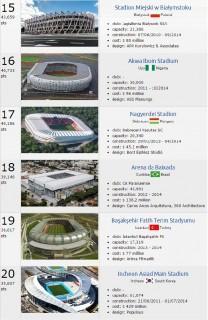 stadionok (stadionok, stadionrangsor,)