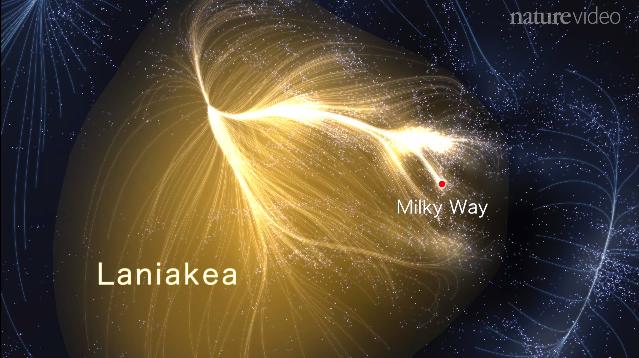 Maps - Laniakea (galaxis, csillagászat, tejút, )