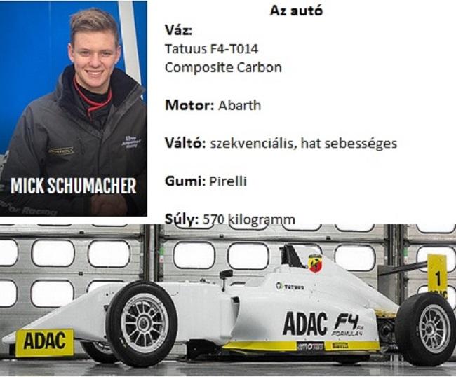 Mick Schumacher (mick schumacher, )