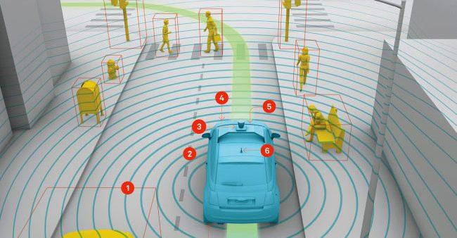 onvezeto-auto-02 (technet, önvezető autó, robotautó, google, singularity university, brad templeton, autó, technológia, önjáró, robotpilóta, )