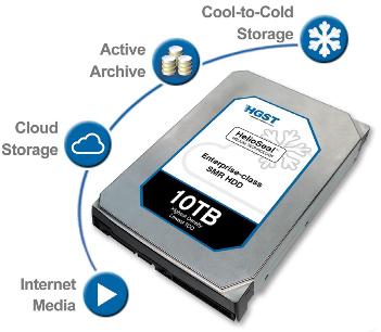 tn-w02 (technet, seagate, western digital, merevlemez, winchester, adattárolás)