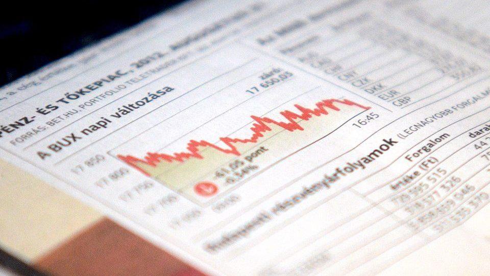 Részvények (részvények, árfolyam)