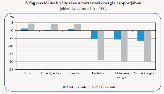 energiaárak 2014 (energiaárak, )