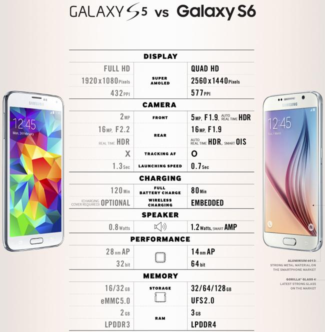 mp-s56 (mobilport, samsung, galaxy, s5, s6, android, csúcsmobil, okostelefon)