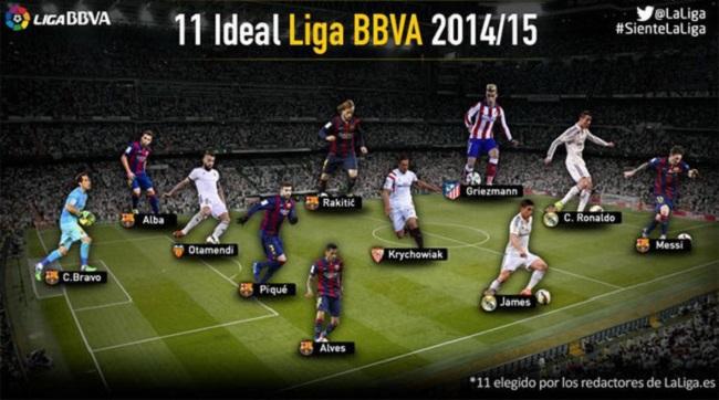 La Liga (Array)