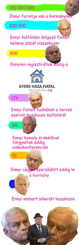 infografika (Array)