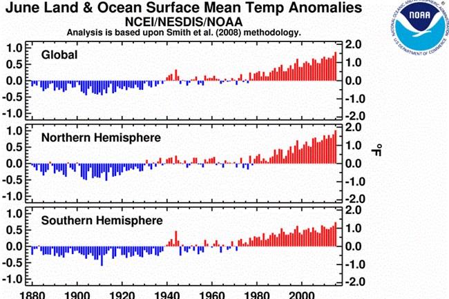 global-warming(1)(650x433).jpg (Array)