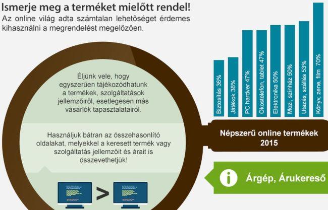 Invitel infografika1 (Array)