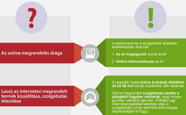 Invitel infografika5 (Array)