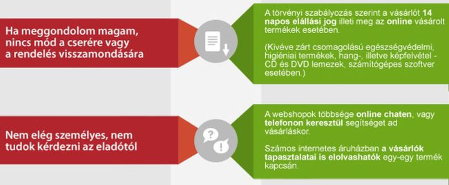 Invitel infografika6 (Array)