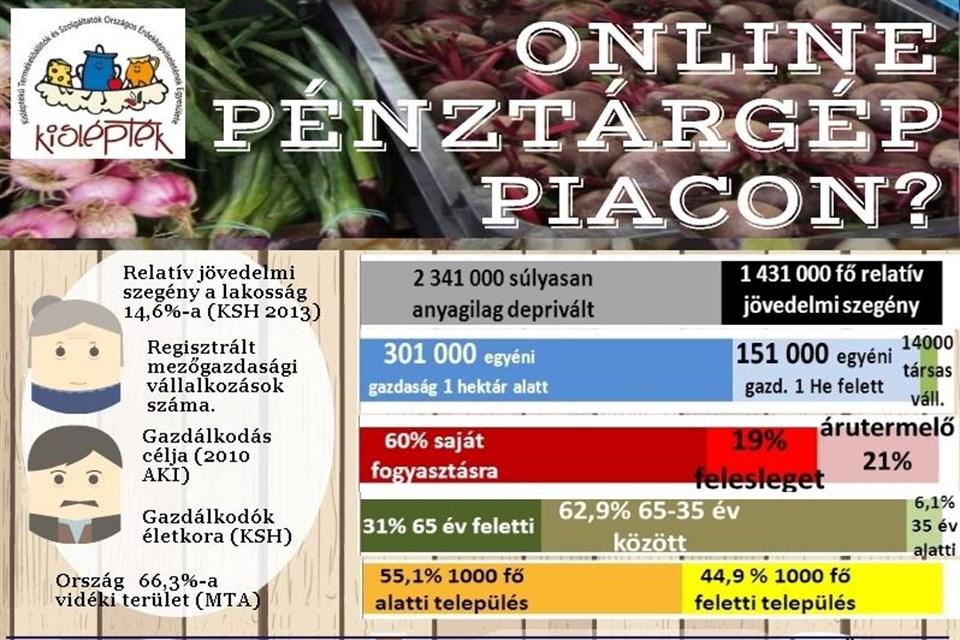 online-penztargep-piacra(960x640).jpg (Array)