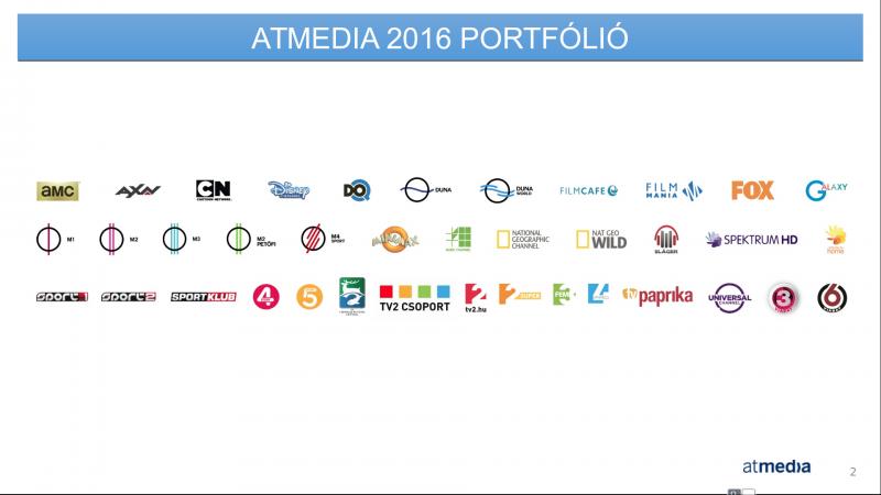 Ezen csatornák reklámidejét értékesíti az Atmedia