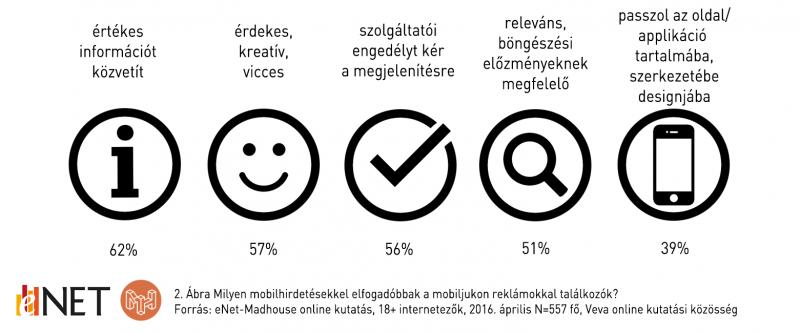 A jó mobilreklám kritériumai