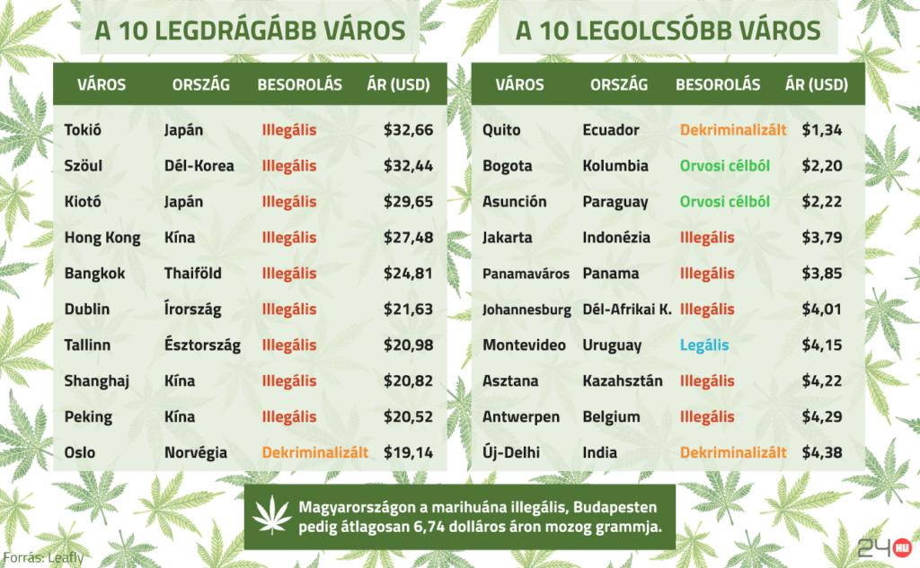 Index - Tudomány - Miért ilyen drágák a kábítószerek?